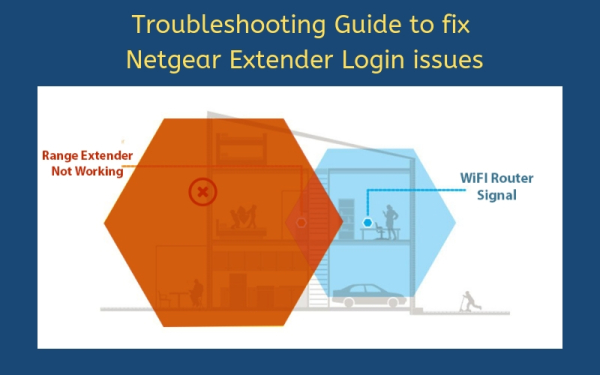 Fix Your Wi-Fi Range Extender Login Issues With Experts Guidance